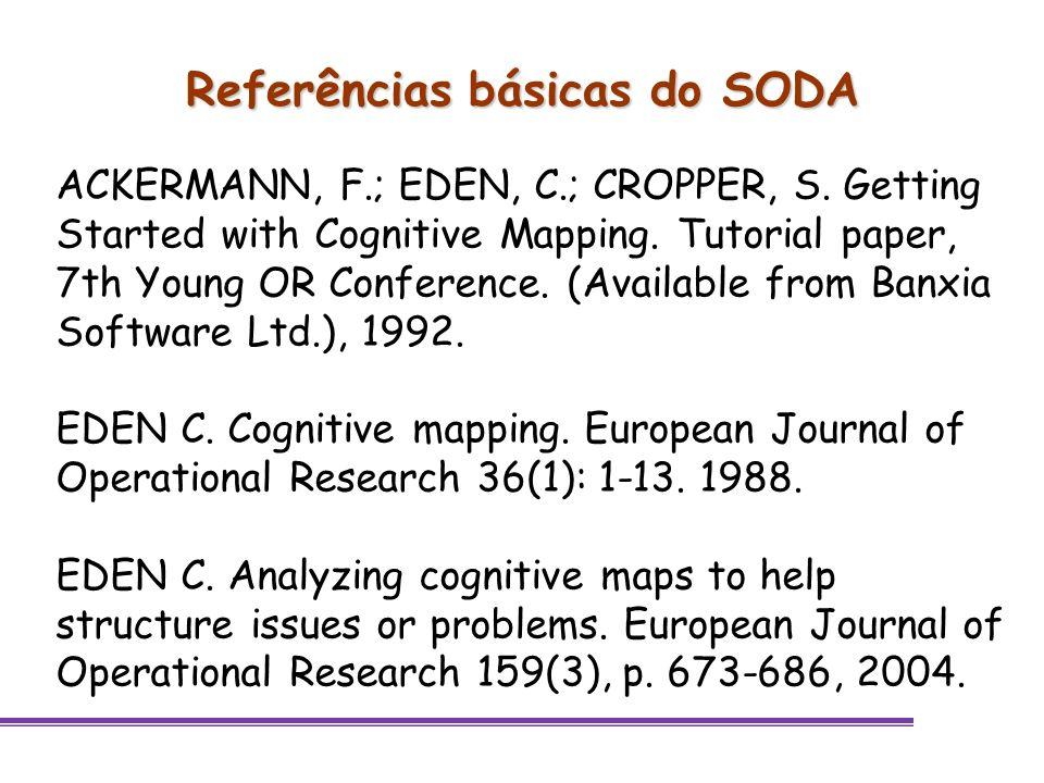 Referências básicas do SODA