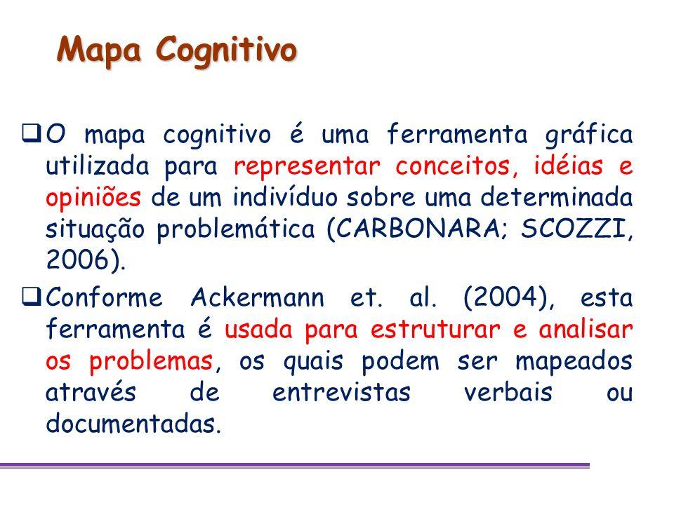Mapa Cognitivo