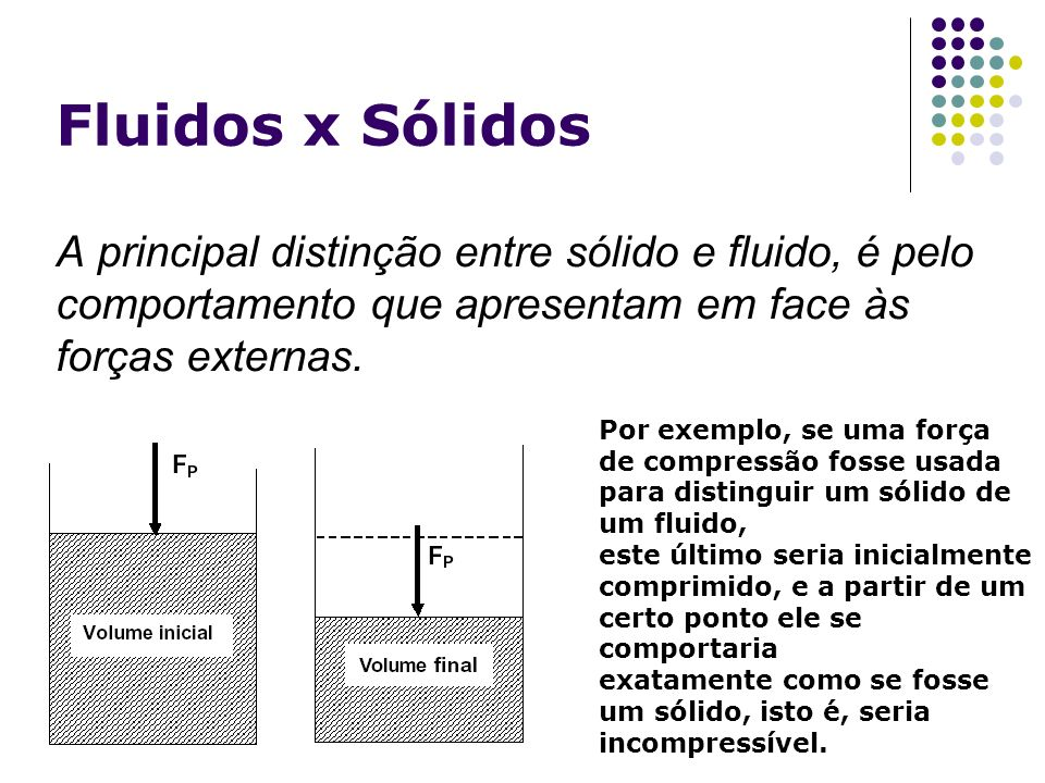 Fluidos x Sólidos A principal distinção entre sólido e fluido, é pelo comportamento que apresentam em face às forças externas.