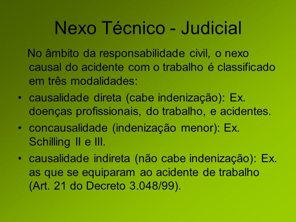 Nexo Técnico - Judicial