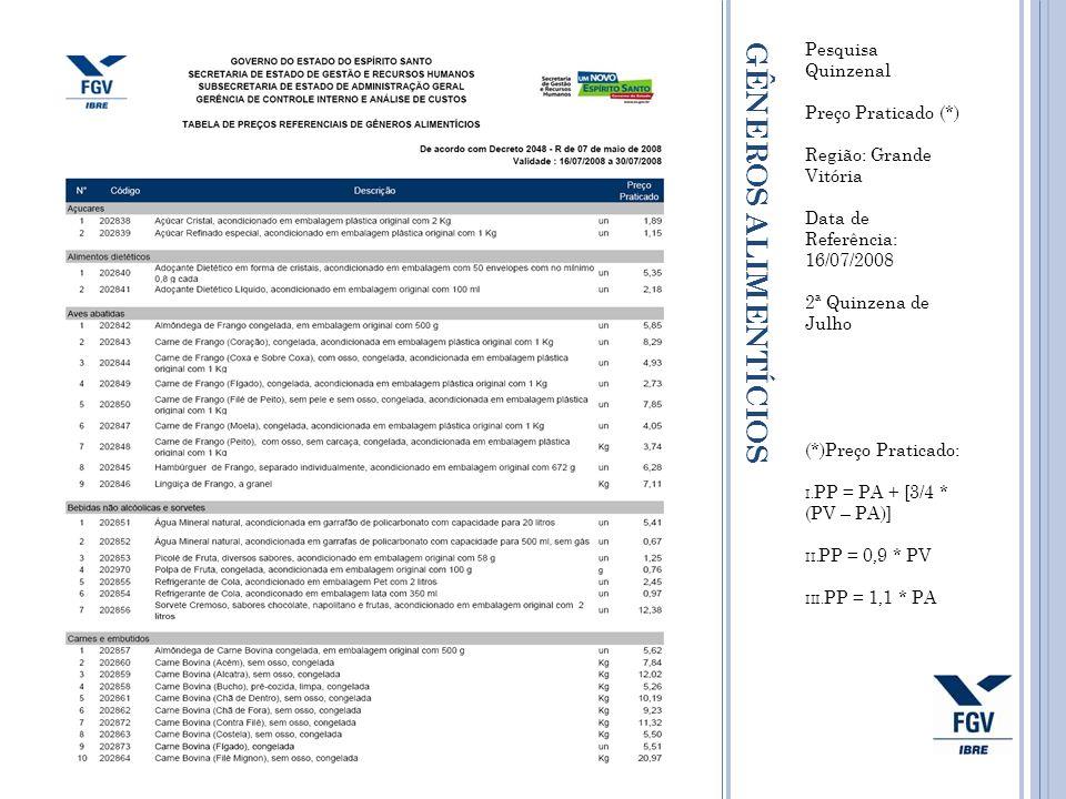 GÊNEROS ALIMENTÍCIOS Pesquisa Quinzenal Preço Praticado (*)