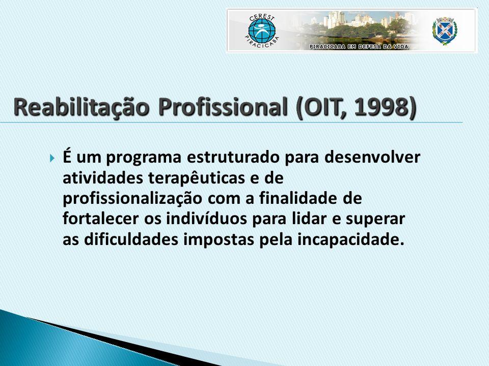 Reabilitação Profissional (OIT, 1998)