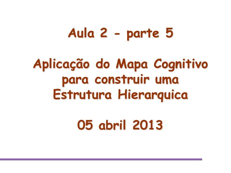 Aplicação do Mapa Cognitivo para construir uma Estrutura Hierarquica