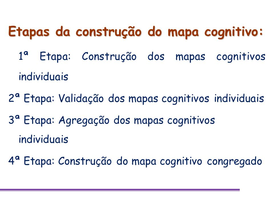 Etapas da construção do mapa cognitivo:
