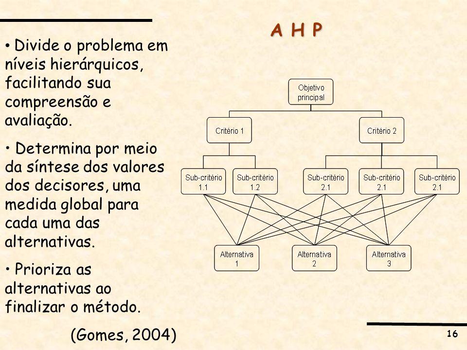 A H P Divide o problema em níveis hierárquicos, facilitando sua compreensão e avaliação.