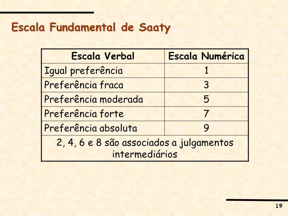 Escala Fundamental de Saaty