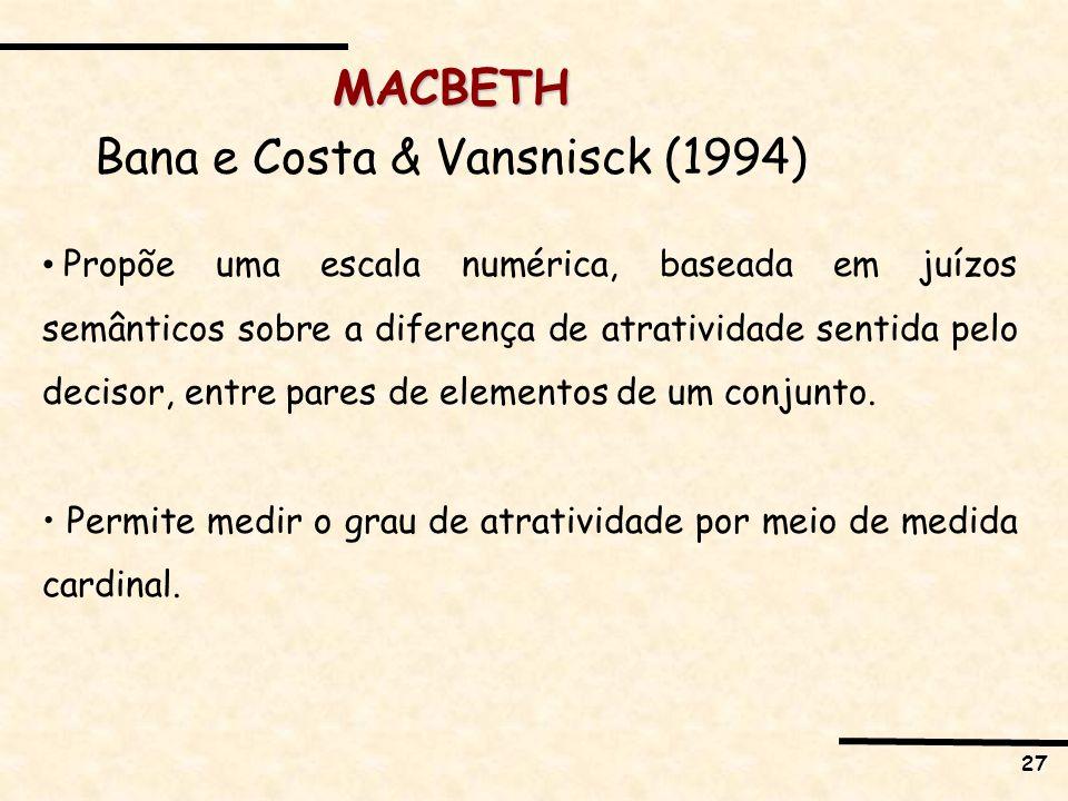 Bana e Costa & Vansnisck (1994)