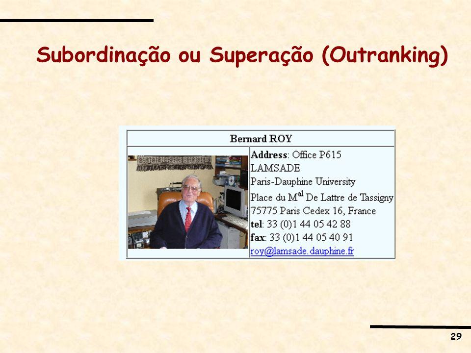 Subordinação ou Superação (Outranking)