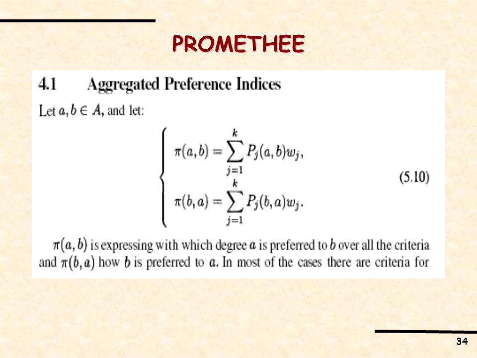 PROMETHEE