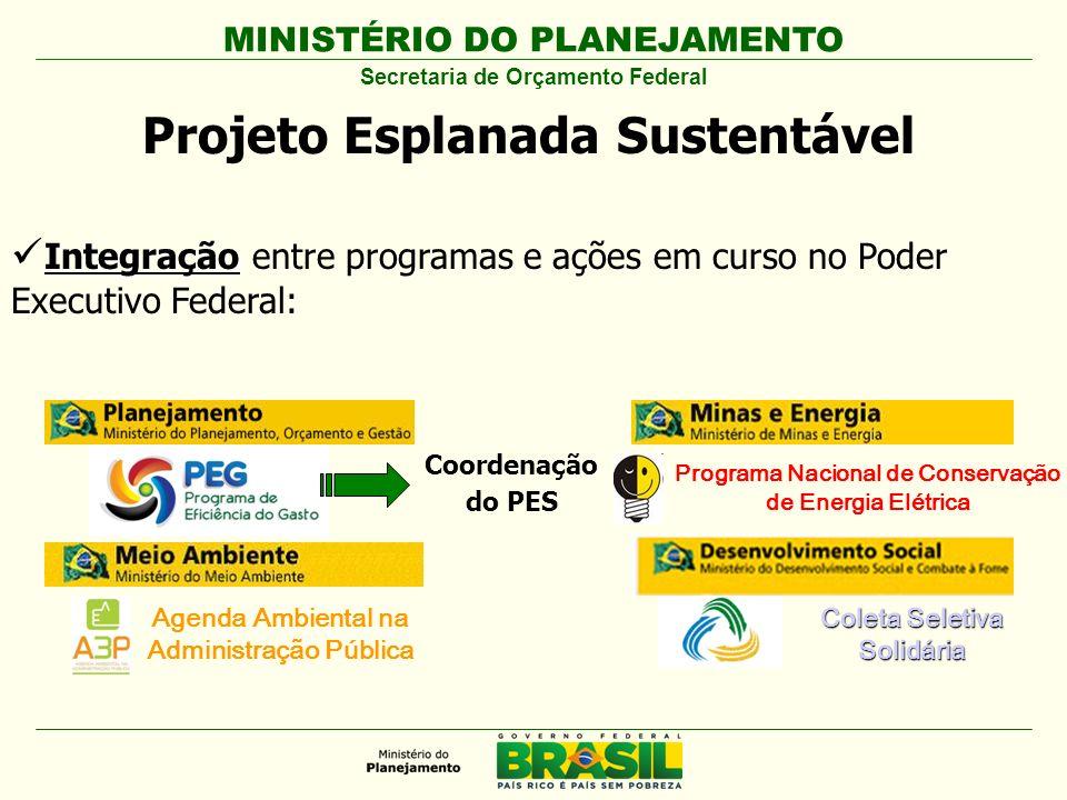Projeto Esplanada Sustentável
