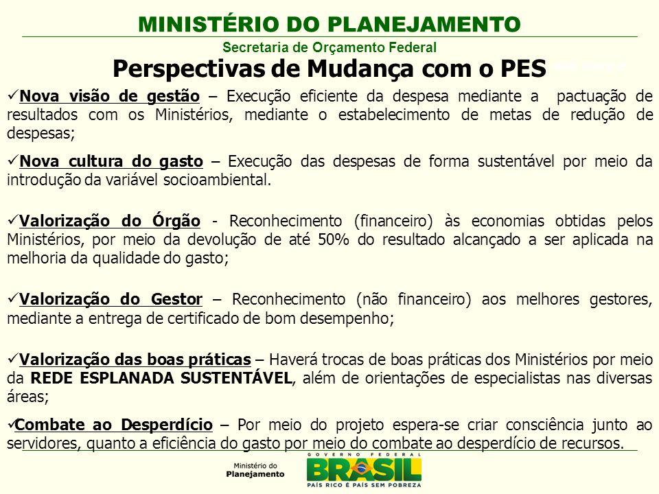 Secretaria de Orçamento Federal Perspectivas de Mudança com o PES
