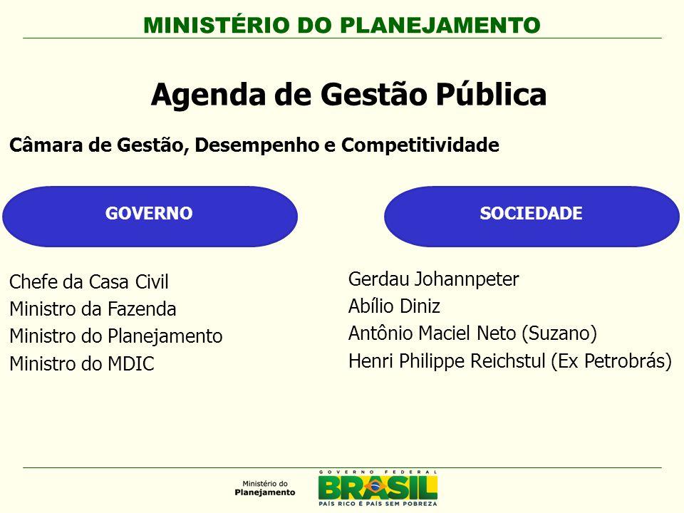 Agenda de Gestão Pública