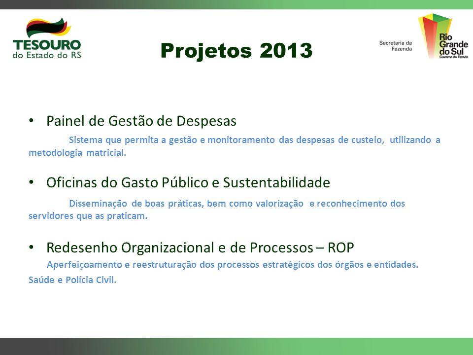 Projetos 2013 Painel de Gestão de Despesas