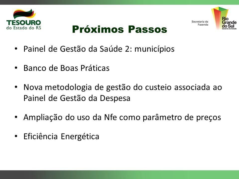 Próximos Passos Painel de Gestão da Saúde 2: municípios