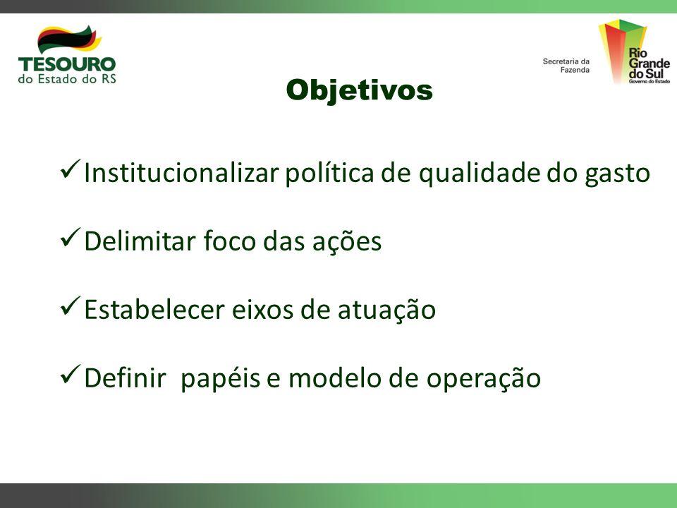 Objetivos Institucionalizar política de qualidade do gasto