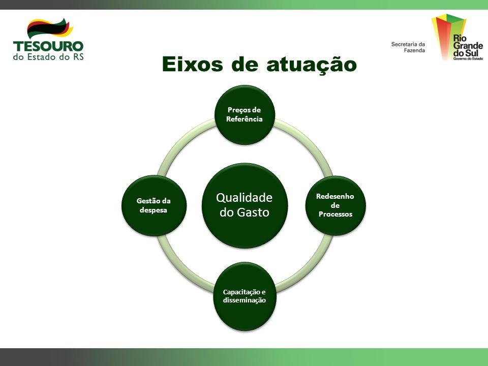 Redesenho de Processos Capacitação e disseminação