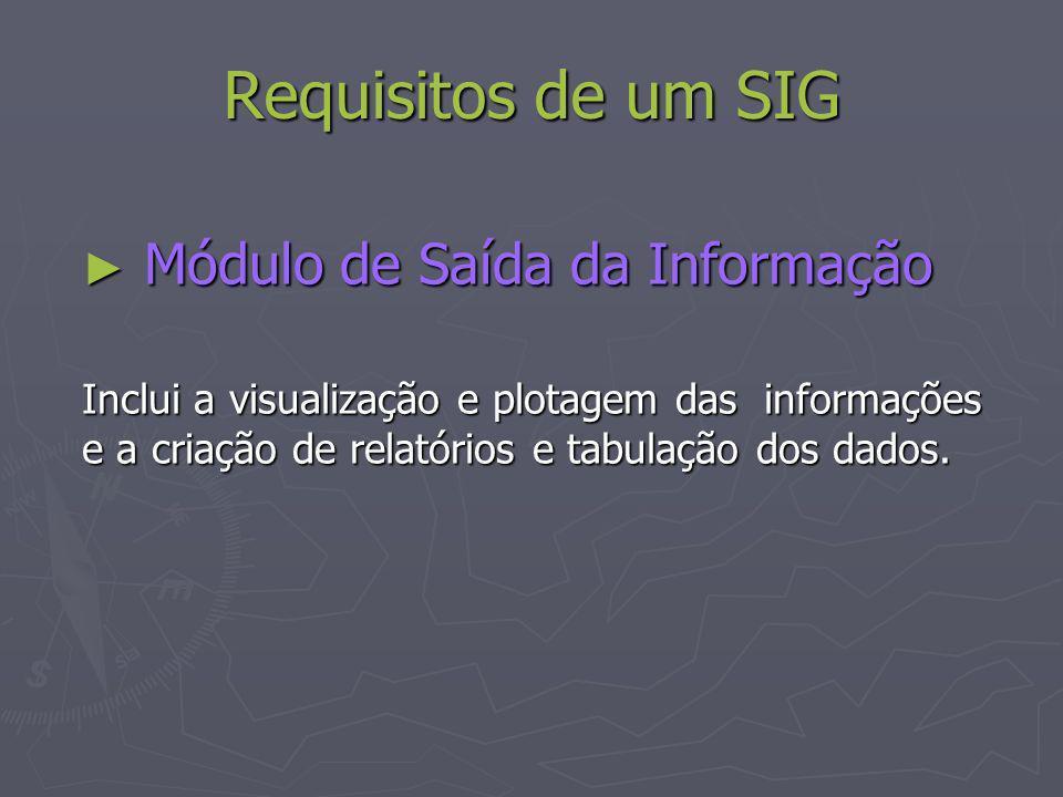 Requisitos de um SIG Módulo de Saída da Informação