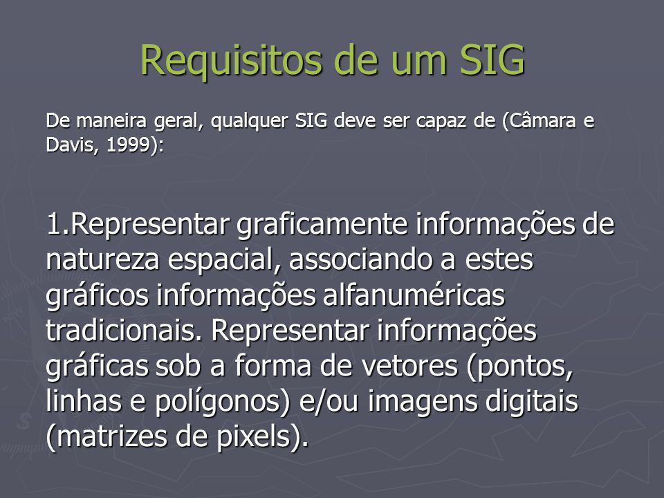 Requisitos de um SIG De maneira geral, qualquer SIG deve ser capaz de (Câmara e Davis, 1999):