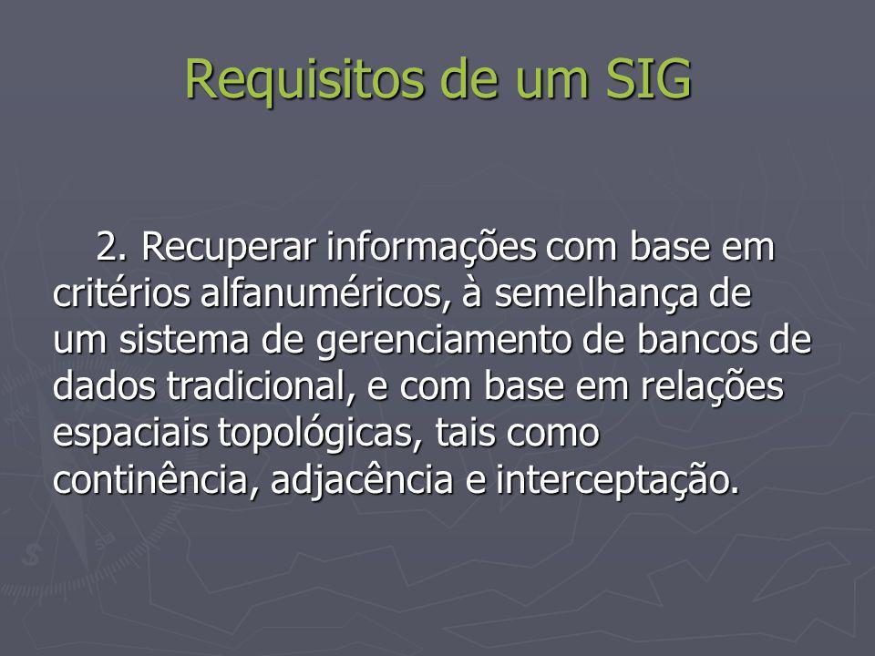Requisitos de um SIG