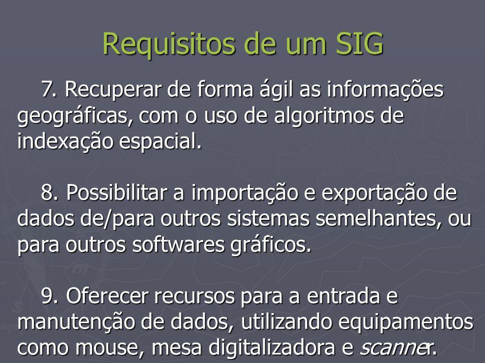 Requisitos de um SIG 7. Recuperar de forma ágil as informações geográficas, com o uso de algoritmos de indexação espacial.
