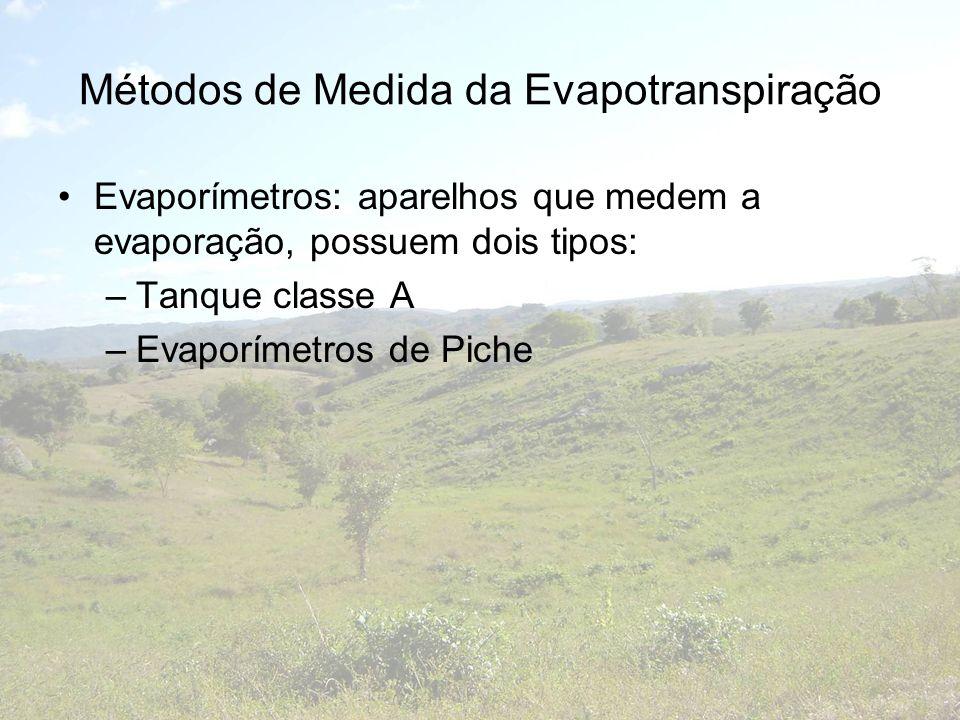 Métodos de Medida da Evapotranspiração