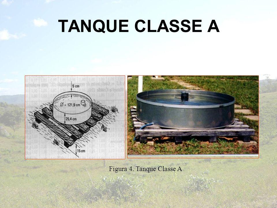 TANQUE CLASSE A Figura 4. Tanque Classe A
