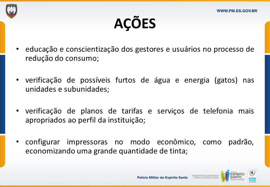 AÇÕES educação e conscientização dos gestores e usuários no processo de redução do consumo;