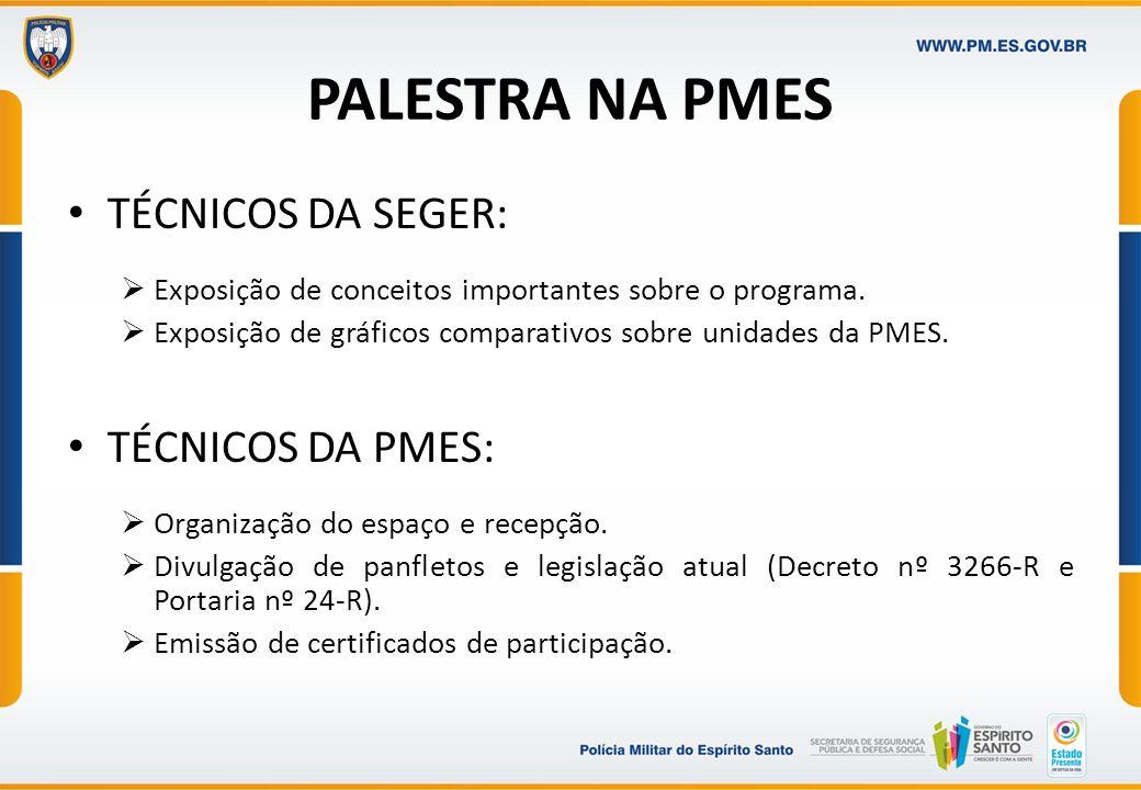 PALESTRA NA PMES TÉCNICOS DA SEGER: TÉCNICOS DA PMES: