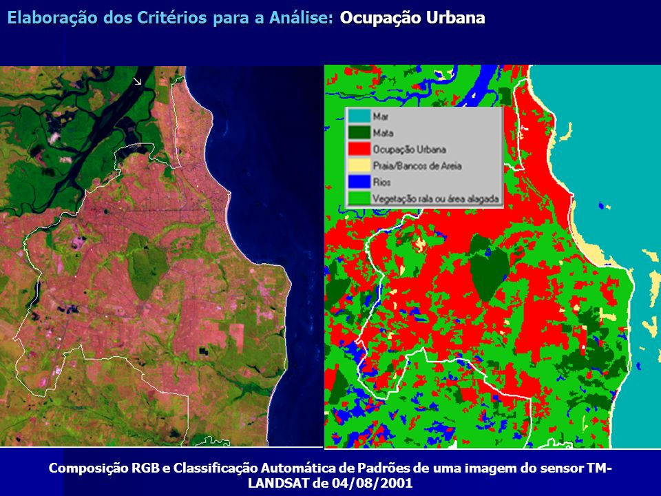 Elaboração dos Critérios para a Análise: Ocupação Urbana