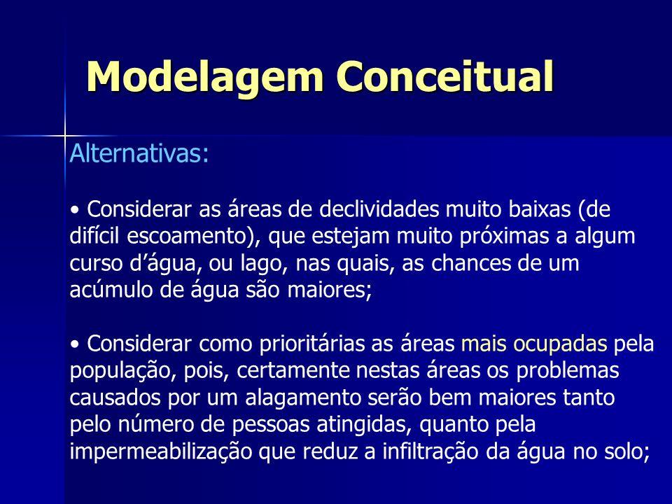 Modelagem Conceitual Alternativas:
