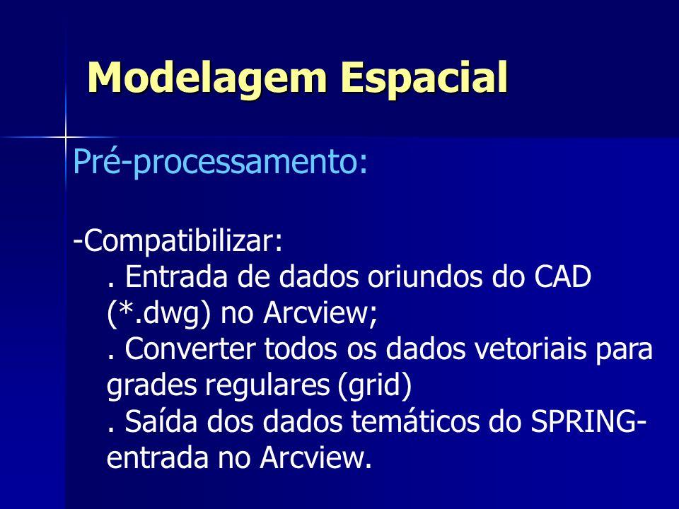 Modelagem Espacial Pré-processamento: Compatibilizar: