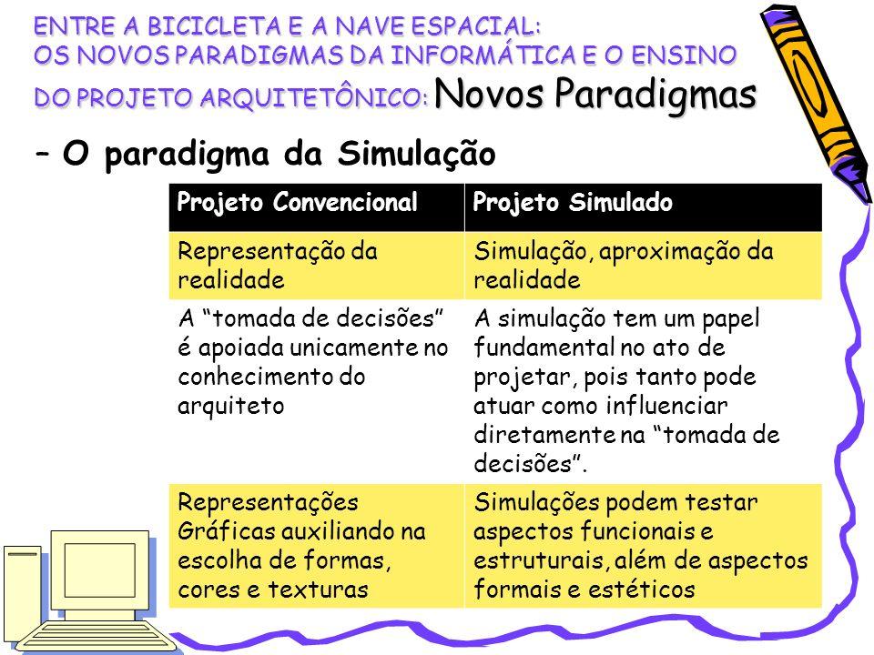 O paradigma da Simulação