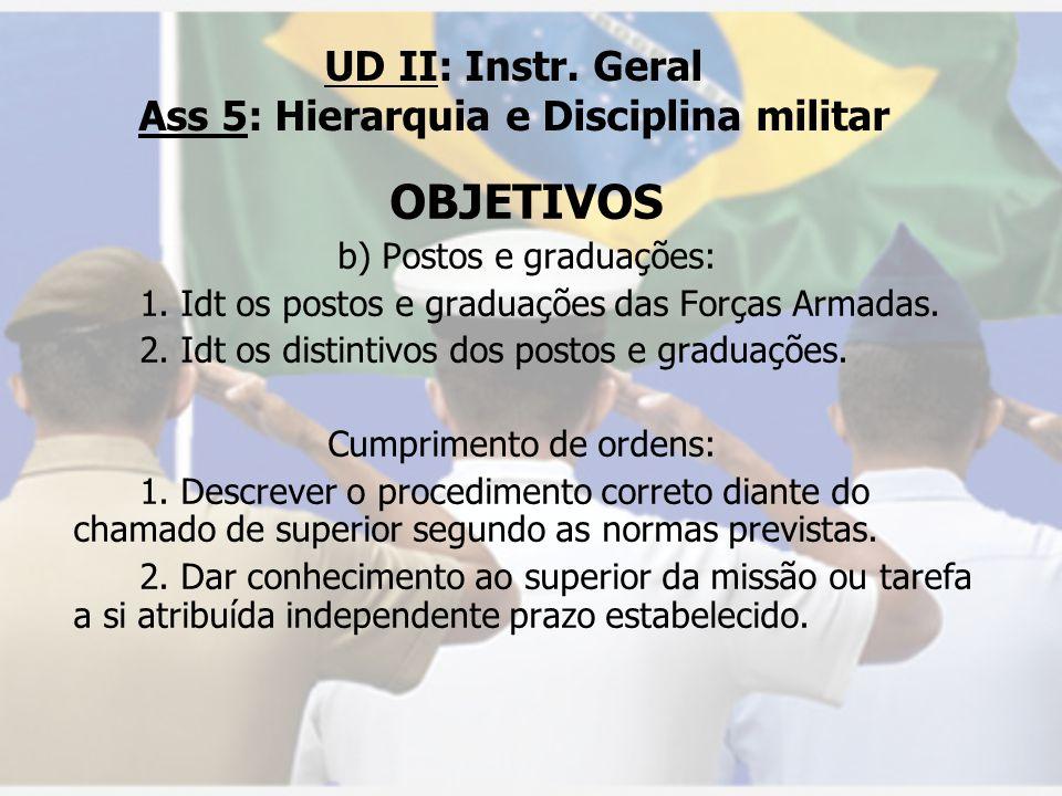 UD II: Instr. Geral Ass 5: Hierarquia e Disciplina militar