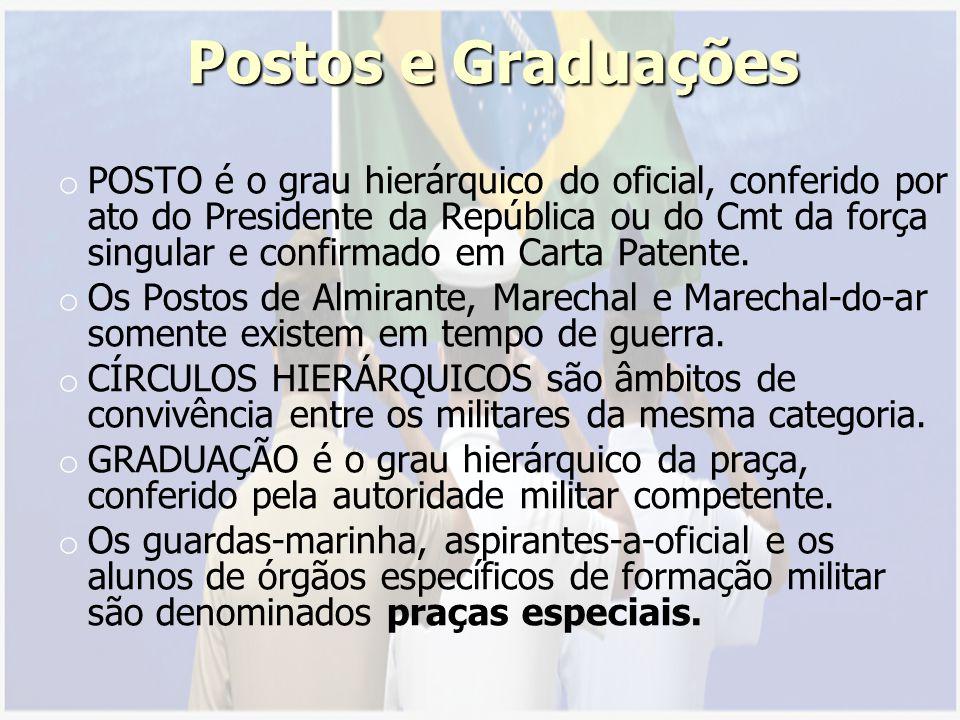 Postos e Graduações