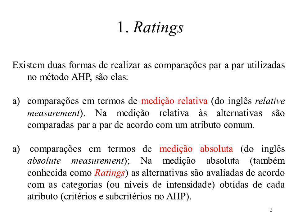 1. Ratings Existem duas formas de realizar as comparações par a par utilizadas no método AHP, são elas: