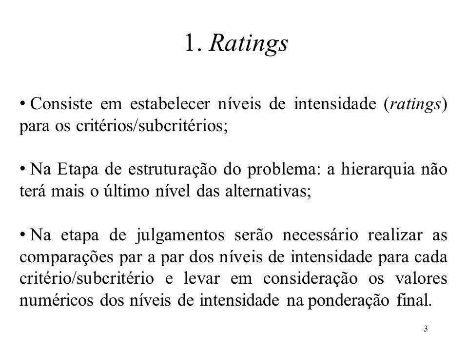 1. Ratings Consiste em estabelecer níveis de intensidade (ratings) para os critérios/subcritérios;
