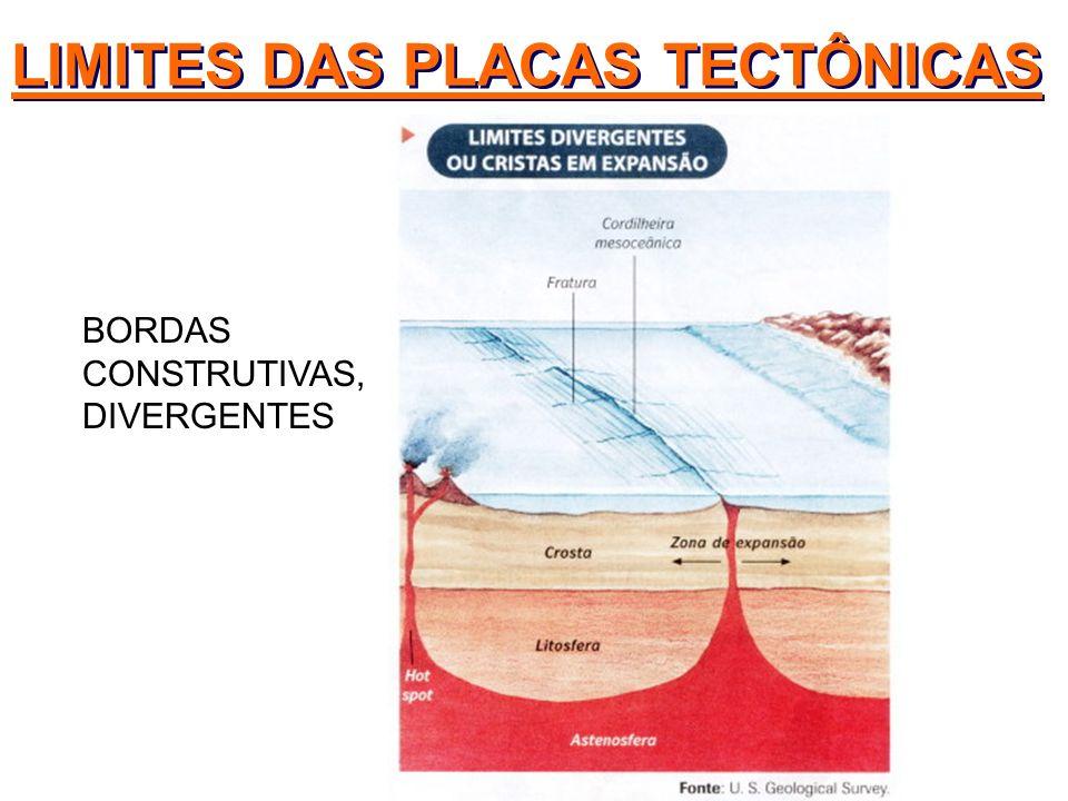 LIMITES DAS PLACAS TECTÔNICAS