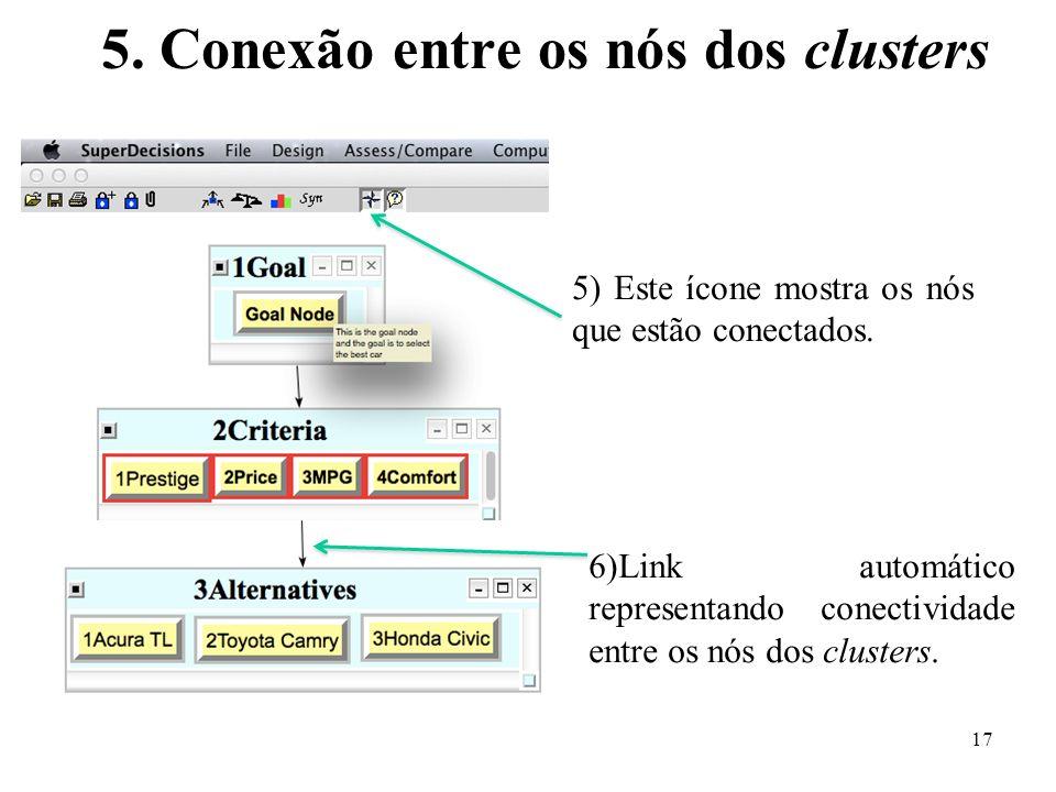 5. Conexão entre os nós dos clusters