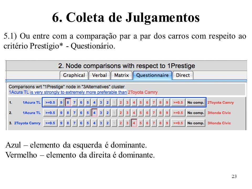 6. Coleta de Julgamentos 5.1) Ou entre com a comparação par a par dos carros com respeito ao critério Prestígio* - Questionário.