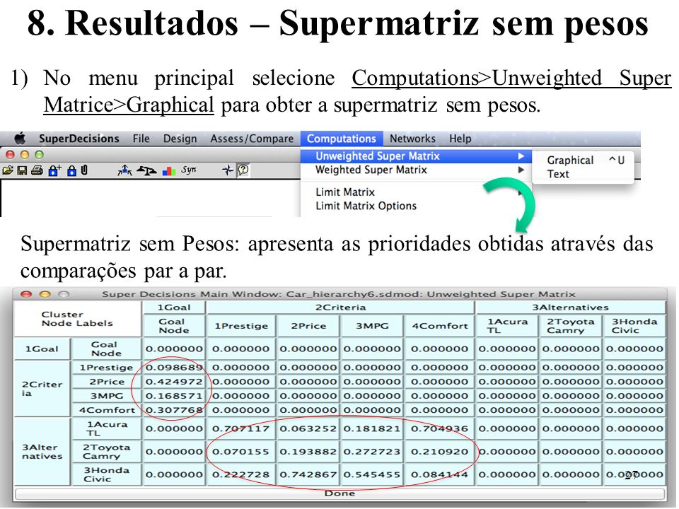 8. Resultados – Supermatriz sem pesos