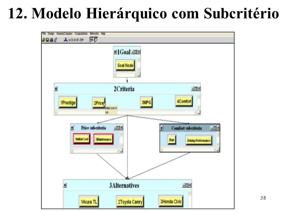 12. Modelo Hierárquico com Subcritério