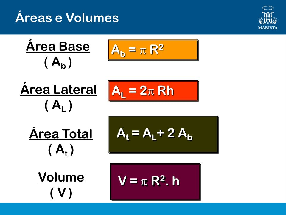 Áreas e Volumes Área Base. ( Ab ) Ab = p R2. Área Lateral. ( AL ) AL = 2p Rh. At = AL+ 2 Ab. Área Total.