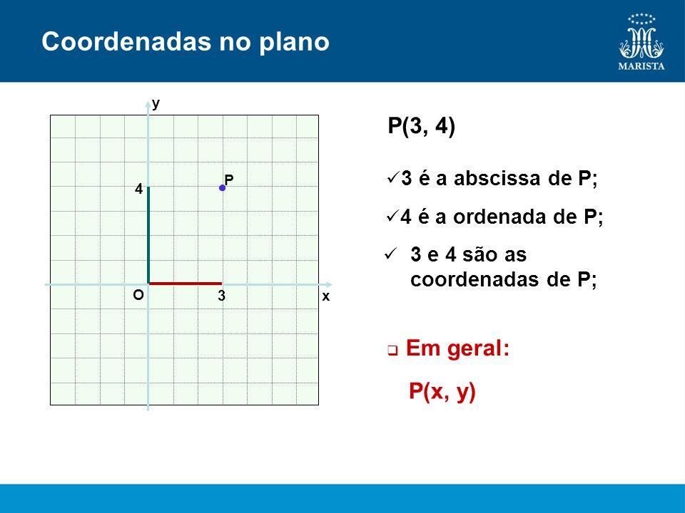 Coordenadas no plano P(3, 4) Em geral: P(x, y) 3 é a abscissa de P;