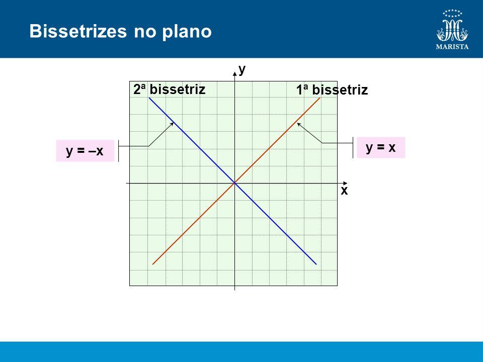 Bissetrizes no plano y 2ª bissetriz 1ª bissetriz y = x y = –x x