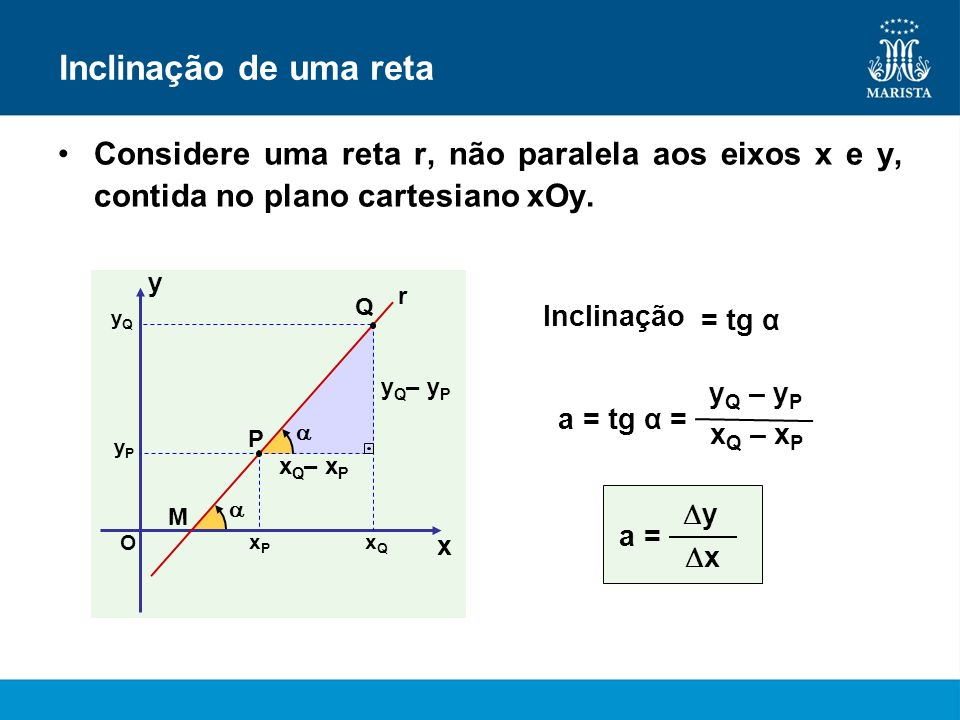 Inclinação de uma reta Considere uma reta r, não paralela aos eixos x e y, contida no plano cartesiano xOy.