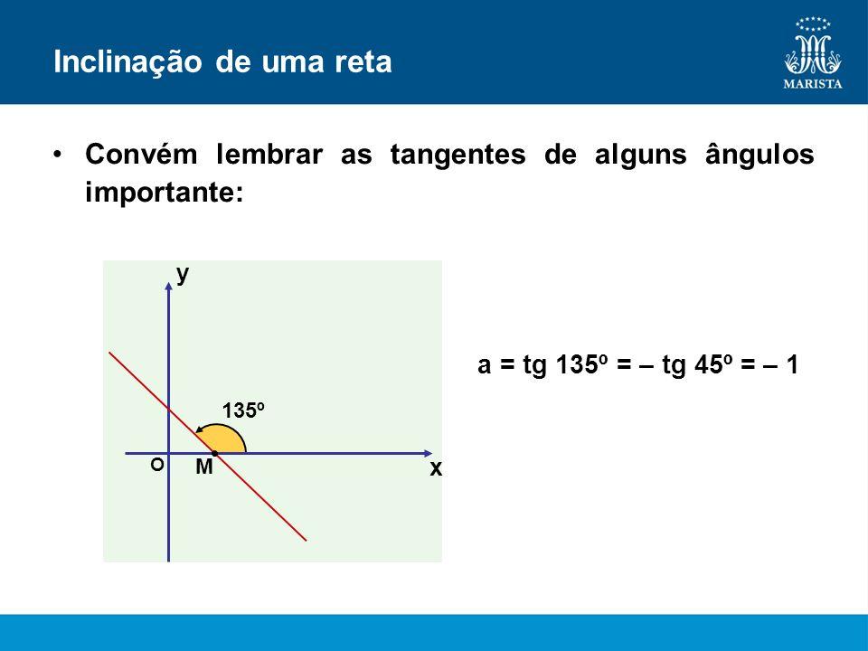 Inclinação de uma retaConvém lembrar as tangentes de alguns ângulos importante: y. a = tg 135º = – tg 45º = – 1.