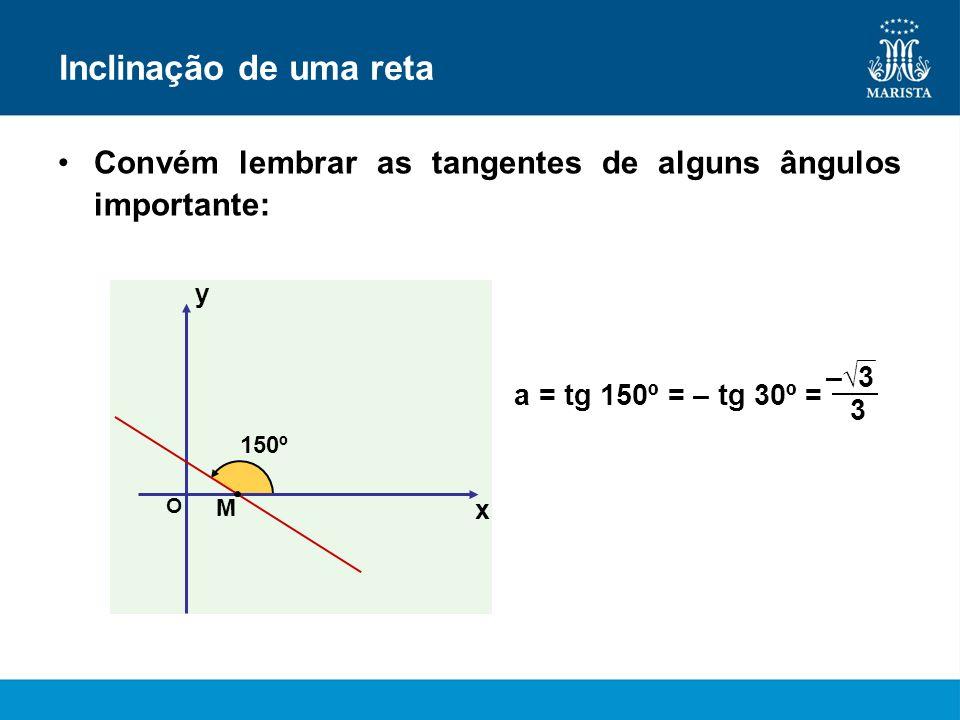 Inclinação de uma reta Convém lembrar as tangentes de alguns ângulos importante: y. –√3. a = tg 150º = – tg 30º =