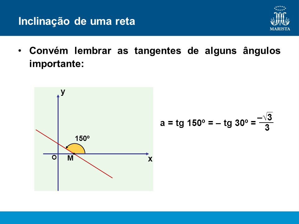Inclinação de uma retaConvém lembrar as tangentes de alguns ângulos importante: y. –√3. a = tg 150º = – tg 30º =
