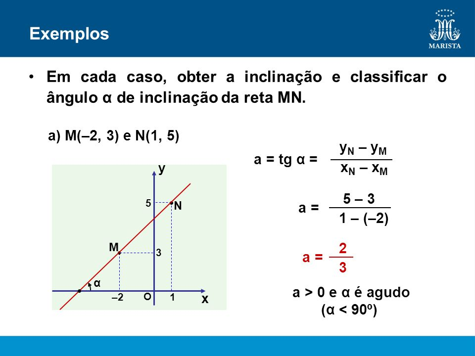 ExemplosEm cada caso, obter a inclinação e classificar o ângulo α de inclinação da reta MN. a) M(–2, 3) e N(1, 5)