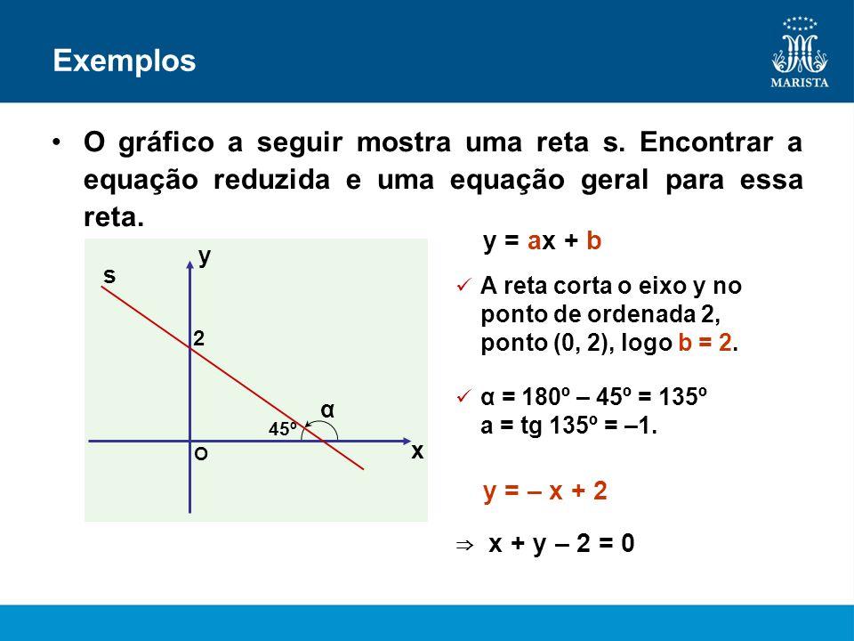ExemplosO gráfico a seguir mostra uma reta s. Encontrar a equação reduzida e uma equação geral para essa reta.